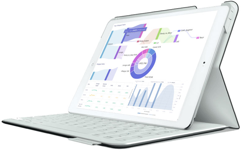 Dashboard iPad Prostore